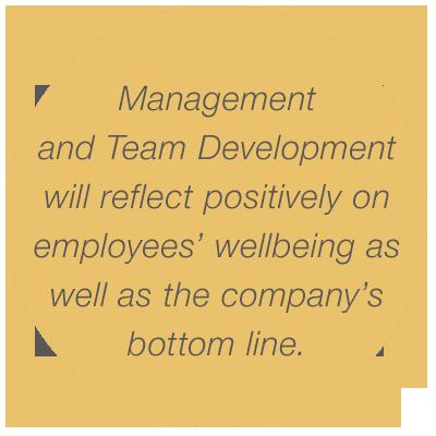 heckmann – Management and Team Development